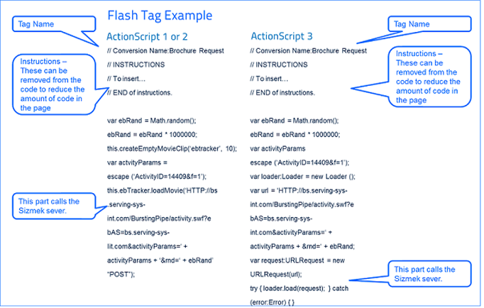 screen_flash_conversion_tags